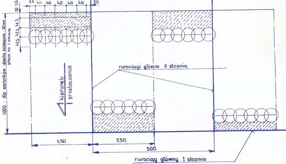 Schemat deszczowania uprawy przy pomocy 4 rurociągów przetaczanych pracujacych równocześnie.(wymiary podane w metrach)