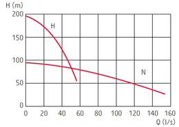 zatapialne_grindex_mega_wykres_1