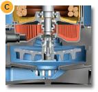 Pompy zatapialne FLYGT READY - Elementy hydrauliczne