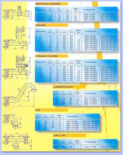 Redukcja z zasuwą, trójnik, trójnik z zasuwą , łabędzia szyja, łuk, łuk 2x90
