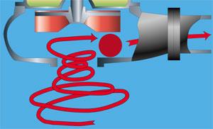 Wirnik typu vortex z bardzo dużym swobodnym przelotem zanieczyszczeń