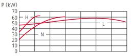 zatapialne_grindex_magnum_wykres_2